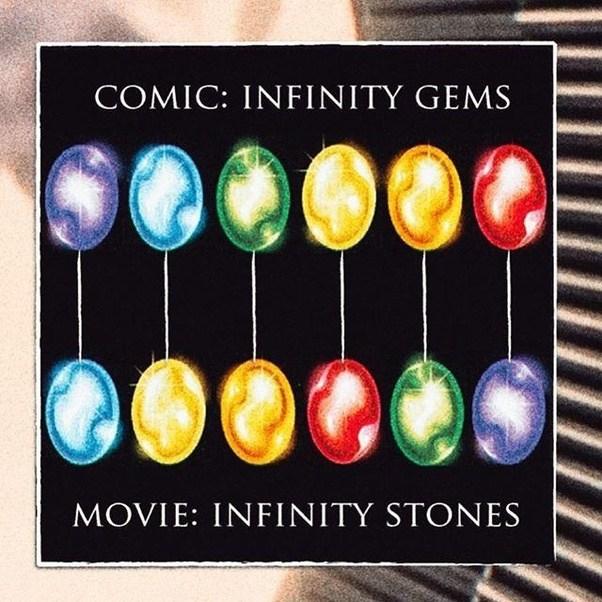 วอร์มอัพก่อนชม Avengers: Infinity War!!! Infinity Stones เคยปรากฏที่ไหนและปัจจุบันอยู่กับใคร!!!