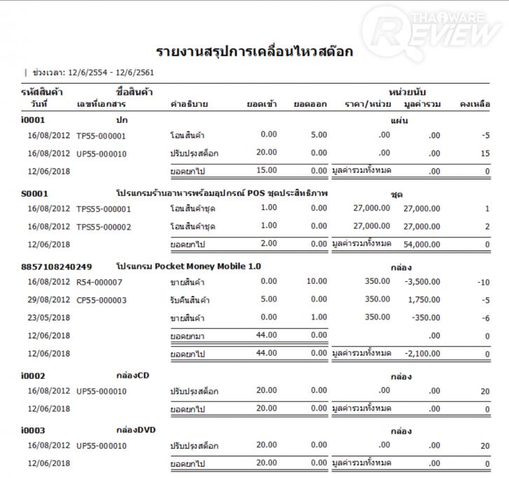 Stock Manager โปรแกรมจัดการธุรกิจด้านการซื้อ-ขาย-จอง-คืน แบบครบวงจร